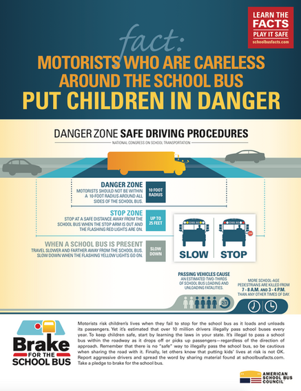 Motorist Danger Zone