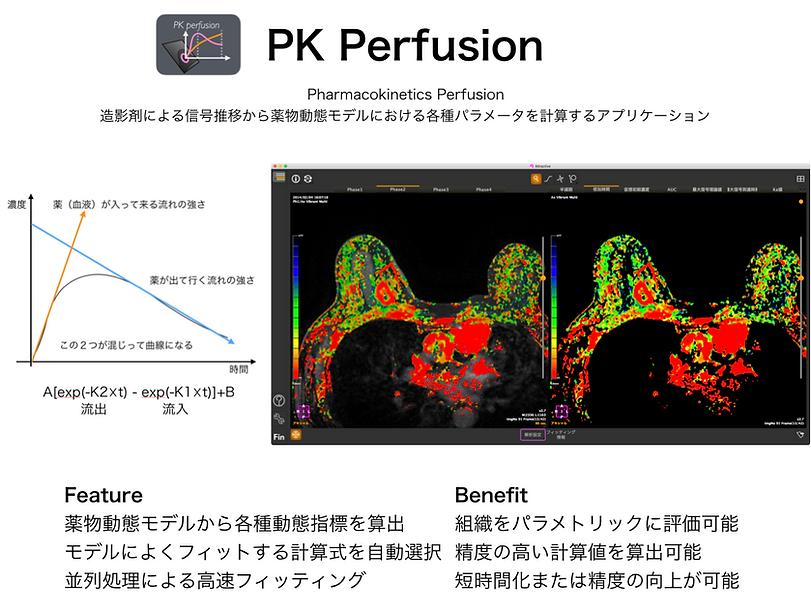 PK Perfusion