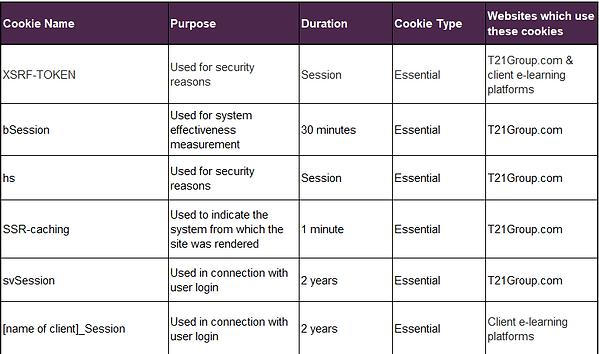 cookies_t21_2021.png