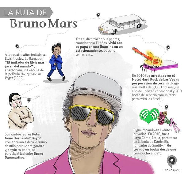 Bruno Mars, ilustració de Ana Navarro para Mapa Gris