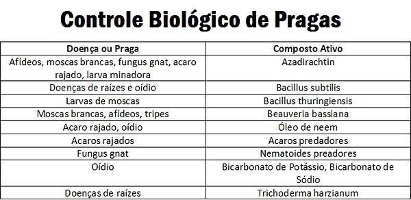 Controle_Biológico_de_Pragas.png