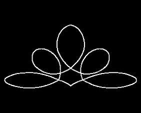 Loops da Loop.jpg