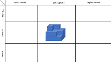 Volume and surface area 1