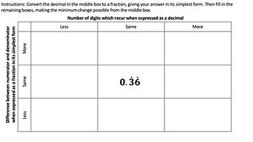 Recurring Decimals MSL.png