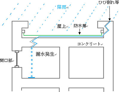 電気抵抗試験1.jpg