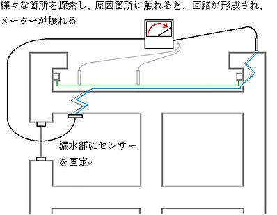 電気抵抗試験2.jpg