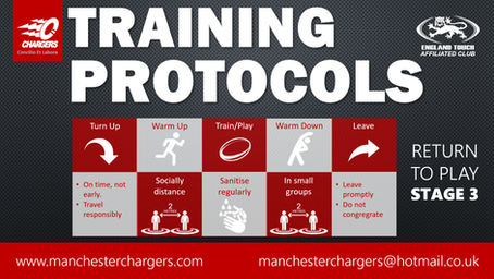 Training Protocols | Training/Play - STAGE 3