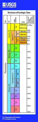Geologic Time Scale Bookmark