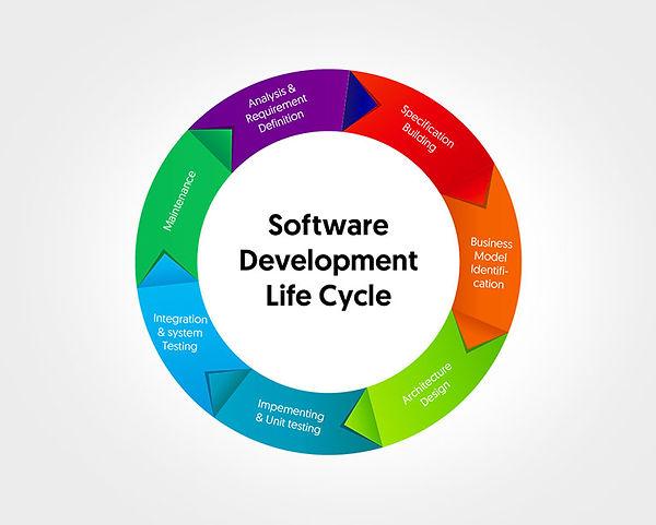 ATE___Test_System_Development.jpg