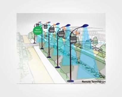 Street___Highway_Light_Automation.jpg