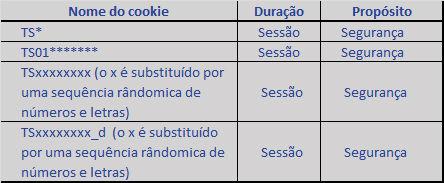 Cookies-Terciários.jpg