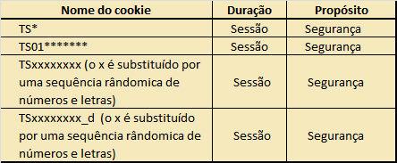 Cookies-de terceiros.jpg