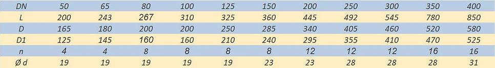 Capacidades-Filtro Y