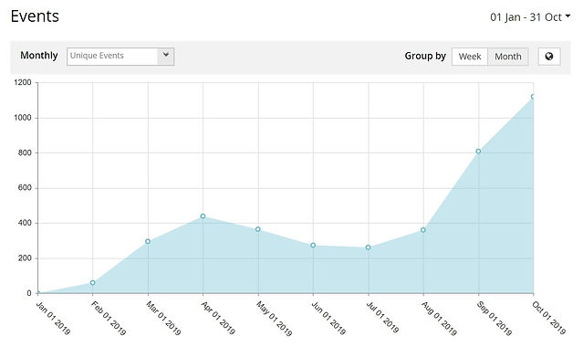 Website Events Graph Bigger.JPG