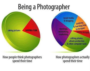 Being a photographer: The truth.
