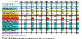 Prius_Maintenance_Schedule_US_edited.jpg