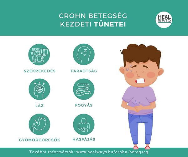 Crohn-betegség tünetek