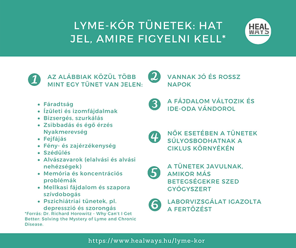 Lyme-kór MSIDS tünetek