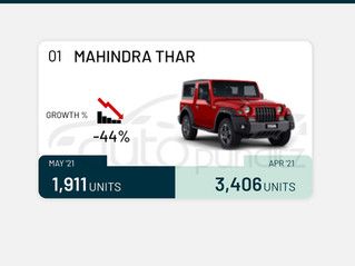 Mahindra Thar: The lonely offroader in India. Sales Analysis January to May 2021.