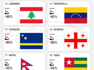 Global 10 Countries with the highest de-growth rate in Calendar Year 2020 over 2019.
