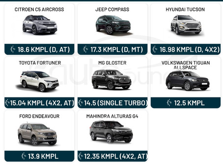 India's Highest Mileage Cars 2021- Details of Each Segment wise top 5.
