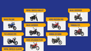India's Top 10 Selling Used Scooters & Bikes for 2020!