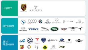 Positioning of All Car Brands. From Maruti, Tata, Kia,Hyundai  to Tesla, Mercedes & Ferrari.