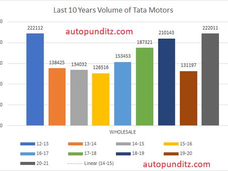 "The secret behind the recent success of Tata Motors: ""Diesel"". Maruti's loss is Tata's gain."