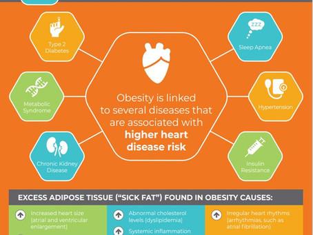 American Heart Disease Month