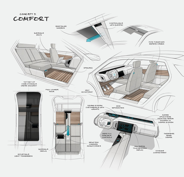 Mediterana - Conceptual car interior design