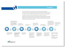 Relatório Corporativo Fiscaltech