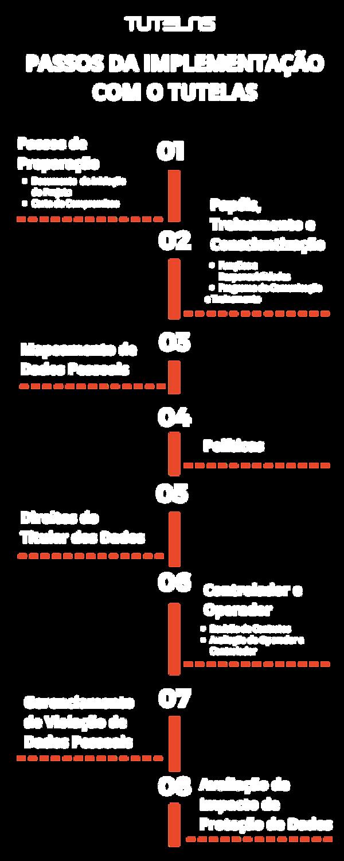 TUTELAS INFOGRÁFICO-2.png