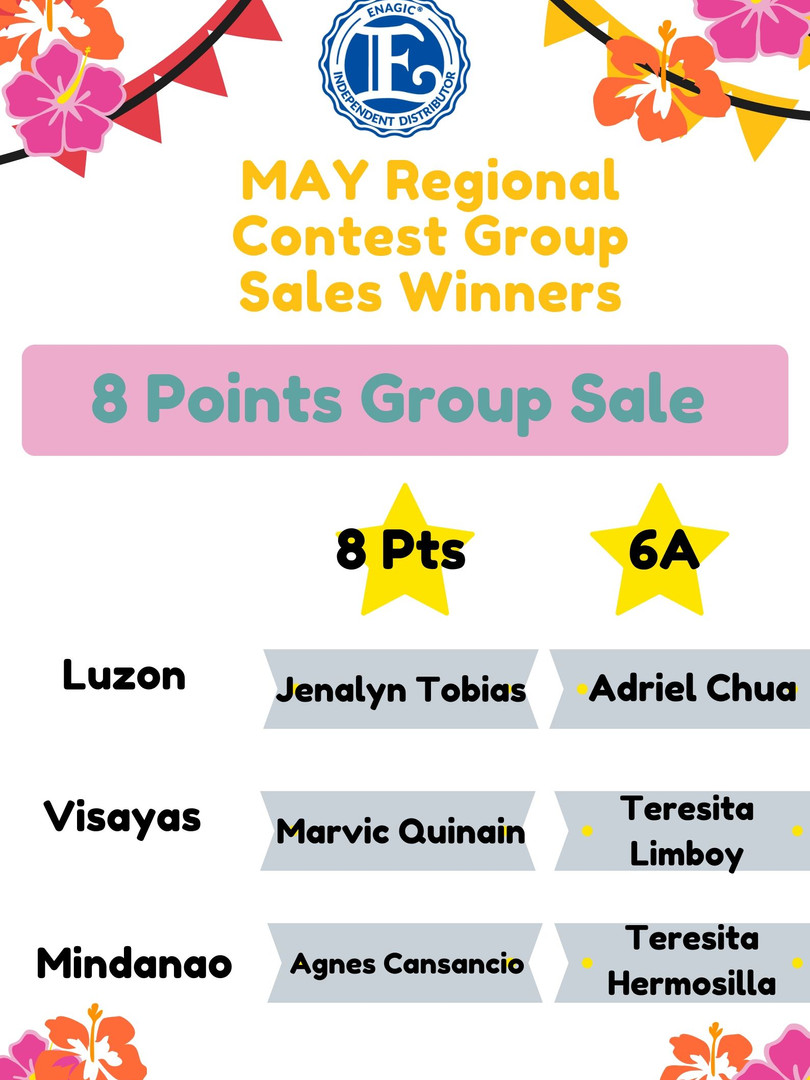 May Regional Contest Group Sales Winner