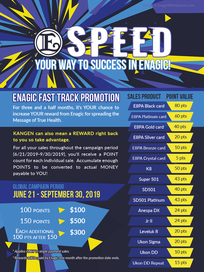 Speed Your Way to Success in Enagic