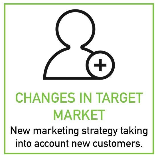 Changes in Target Market