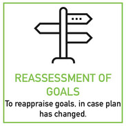 Reassessment of Goals
