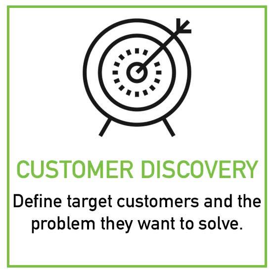 Customer Discovery