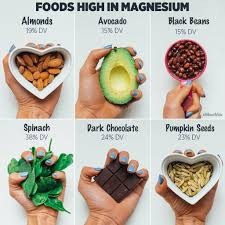 Magnesium & the Menopause