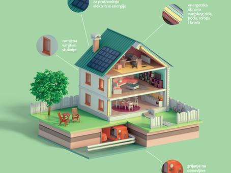Javni poziv (EnU-2/21) za energetsku obnovu obiteljskih kuća