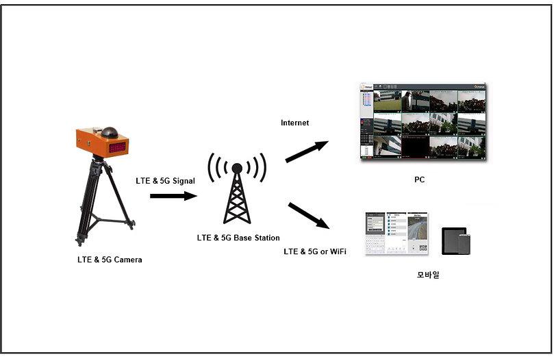 remote1B.jpg