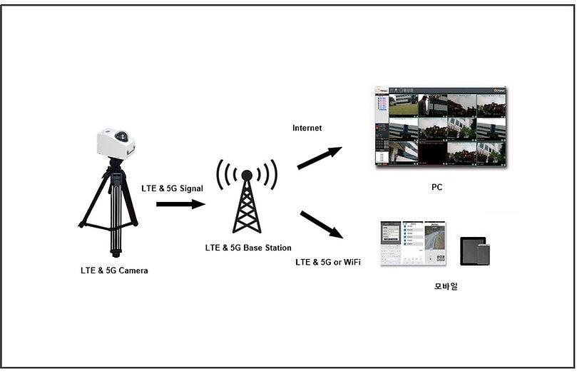 remote_compact1.jpg