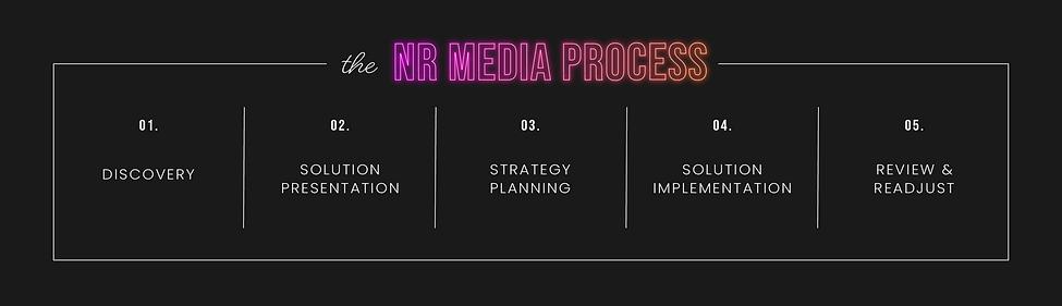 NR Media Process-03.png