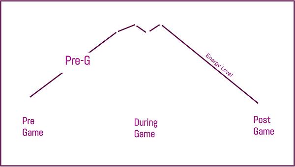 pre-G_Energy.png