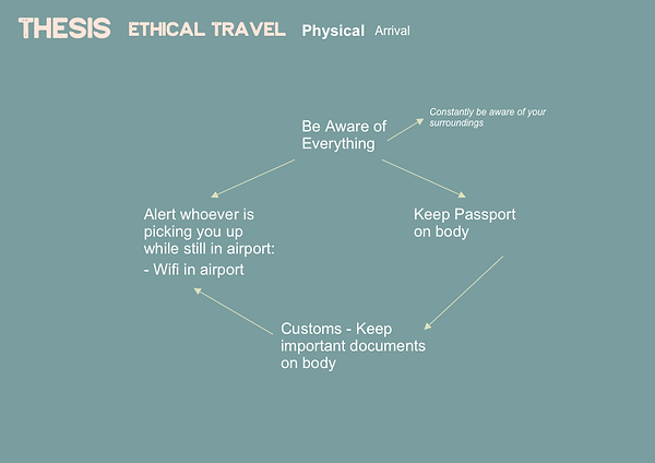 Arrival - Physical - SD.png