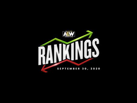 AEW Rankings as of Wednesday September 30, 2020