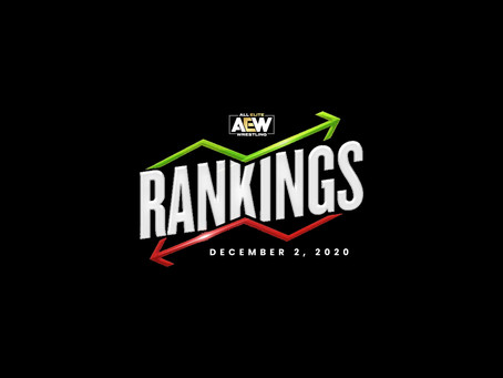 AEW Rankings as of Wednesday December 2, 2020