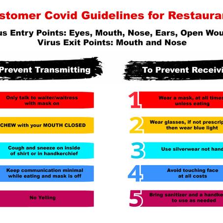 Covid-19 Customer Restaurant Guide