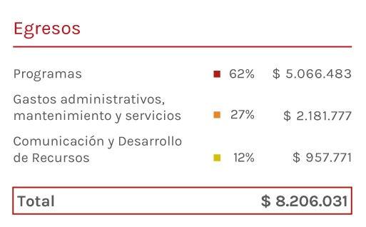ingresos-y-egresos-2018 editado.jpg