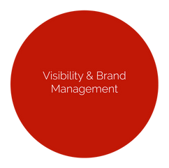Visibility & Brand Management