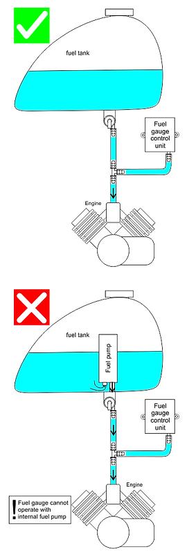 FuelGaugePro1 with fuel pump